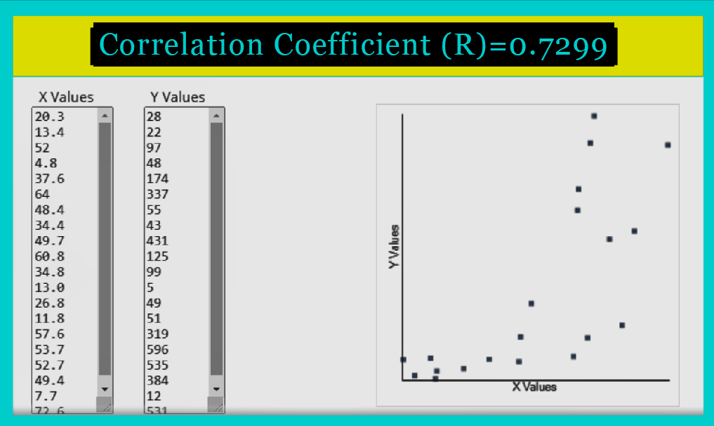 Correlation Coefficient COVID Deaths QIVc Influenza Flu Vaccines Shots Q Plus News