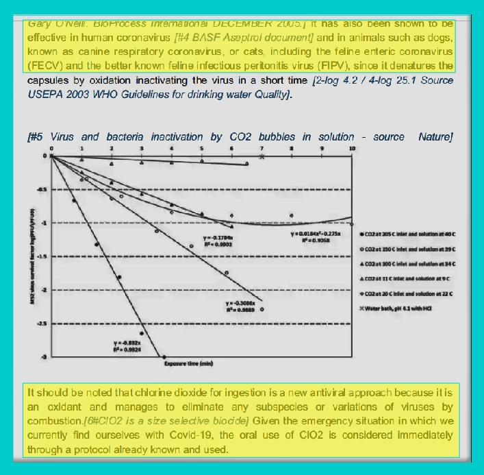 Hydroxychloroquine HCQ Chlorine Dioxide Bleach Q Plus News