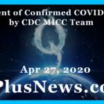 COVID Treatment CDC MICC Team Chloroquine