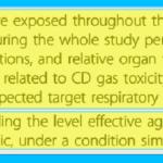 CLO2 Inhalation